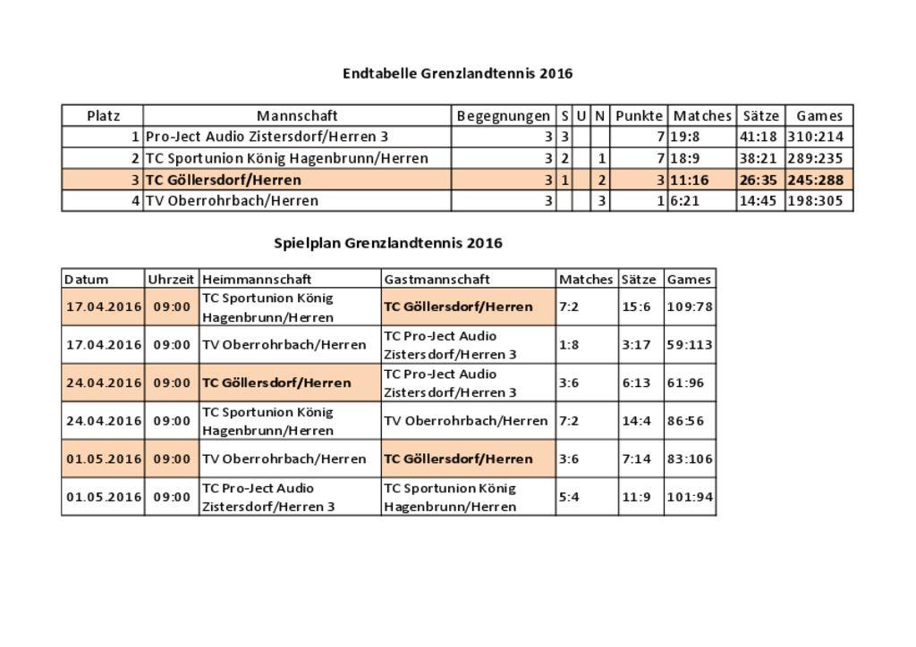 thumbnail of Grenzlandtennis2016_End